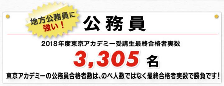 東京アカデミーの合格者数